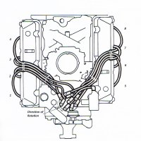 V8 Firing Diagram