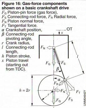 Bosch Handbook