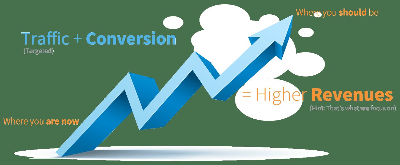 Traffic-Conversion.png