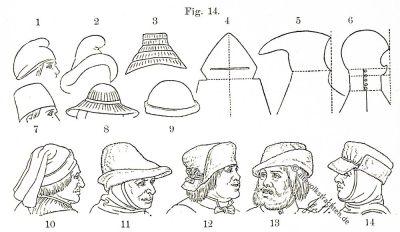 Barett, Mütze, Schnittmuster, Kapuze, Kapuzenrock, Friedrich Hottenroth