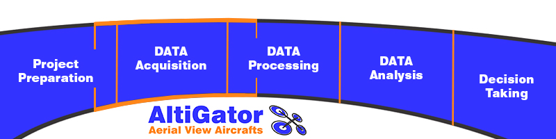 altigator-drone-uav-data-acquisition-service-professional-belgium