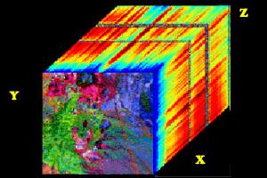 hyperspectral cube - La technologie des drones au service de l'agriculture