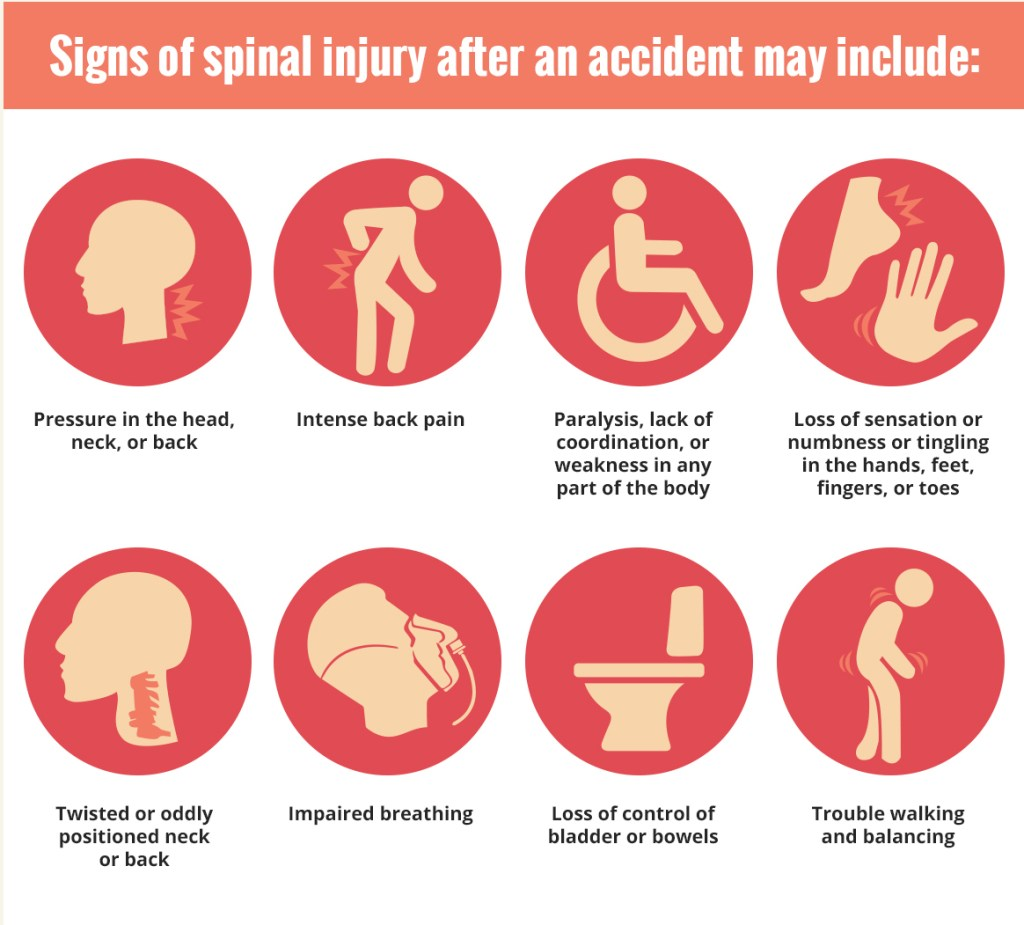 Signs of Spinal cord injury after an accident - Altizer Law