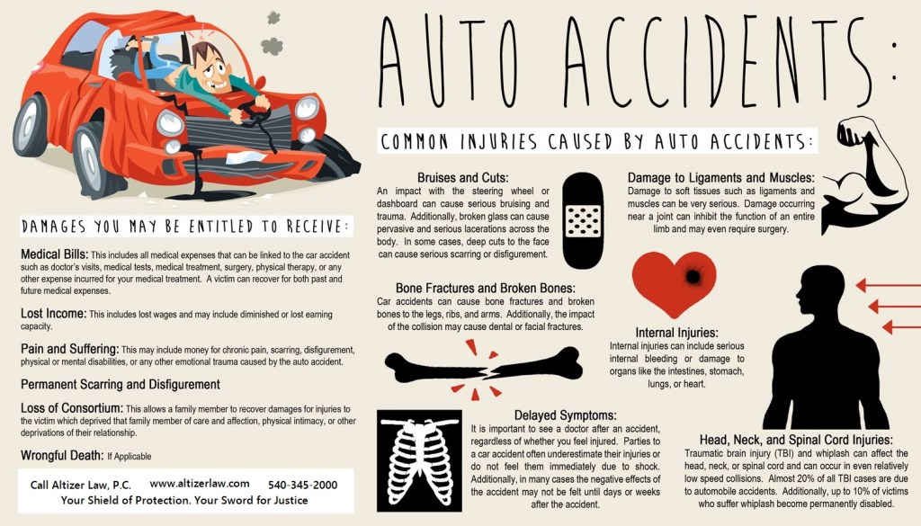 Auto Accident injuries - Altizer Law