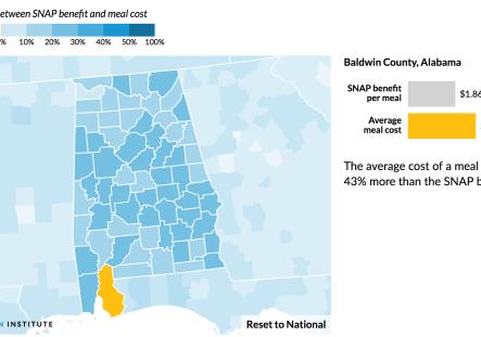 SNAP benefits Alabama
