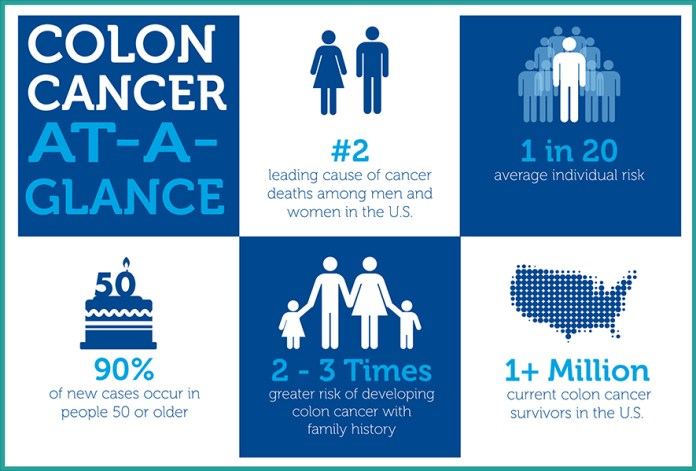 Colon Cancer Awareness Month My Scary Diagnosis And What You Can Do