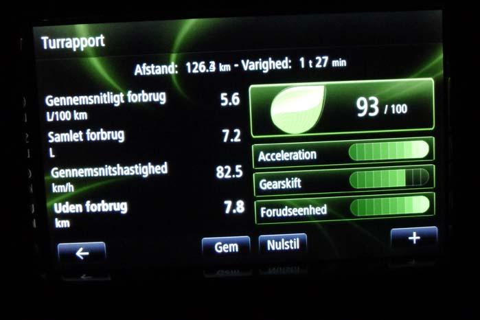 Et gennemsnitligt forbrug på 5,6 liter pr. 100 km svarende til 17,8 km/l ved en gennemsnitsfart på 82,5 km/t er ikke så ringe, men dog ikke på højde med den ECE-normere gennemsnitsydelse på 20,4 km/l.