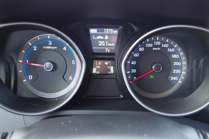 Selv om de 110 hk i løbet af testugen i perioder fik rigeligt at se til, endte computeren med en påstand om en snit på 20,1 km/l