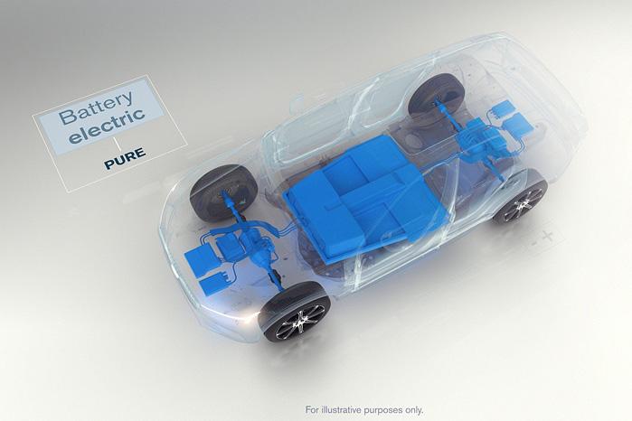 Fem nye rene elbiler er på vej fra Volvo og Polestar
