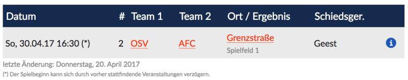 Relegation Verbandsliga Männer