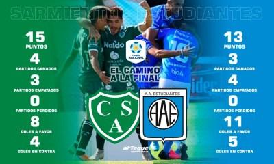 Así llegan a la gran final Sarmiento de Junín y Estudiantes por un boleto a la Liga Profesional.