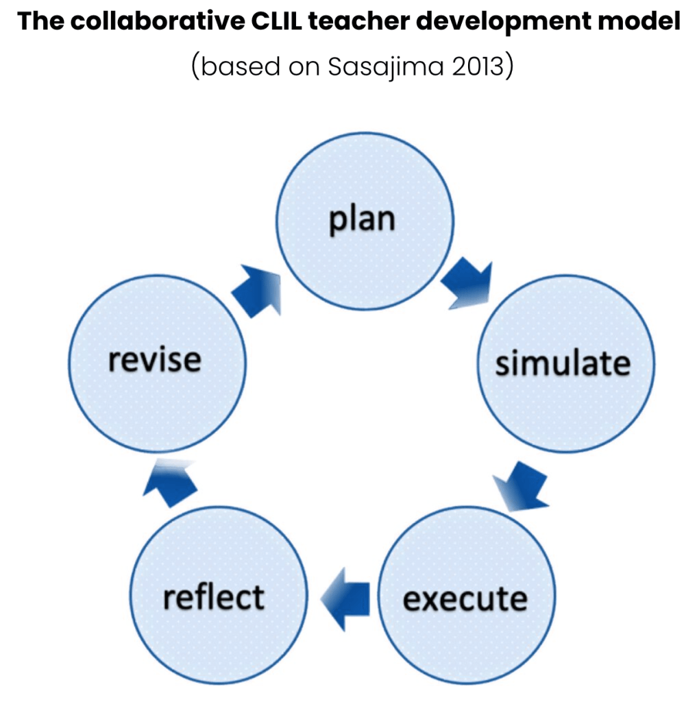 collab_model.png