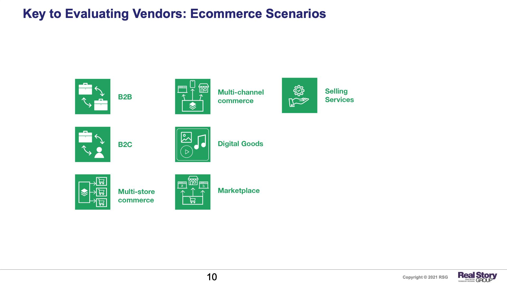 ecommerce scenarios_0