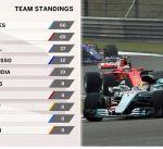 هاميلتون يتوج بلقب جائزة الصين الكبرى للفورمولا 1