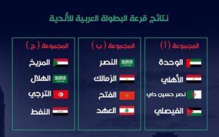 قرعة البطولة العربية للأندية تسفر عن مواجهات نارية