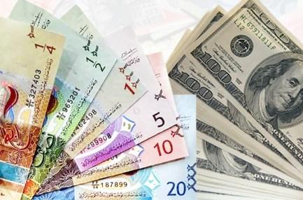 الدولار الأمريكي يستقر أمام الدينار عند 303ر0 واليورو يرتفع إلى 344ر0