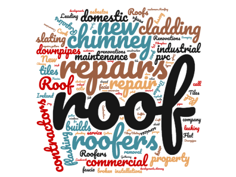Roof Repairs Cork Keyword and Search Terms