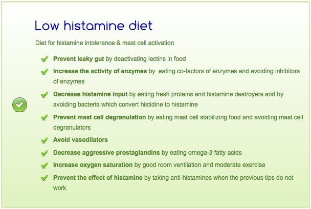 Low-histamine diet infomation | alvinalexander.com