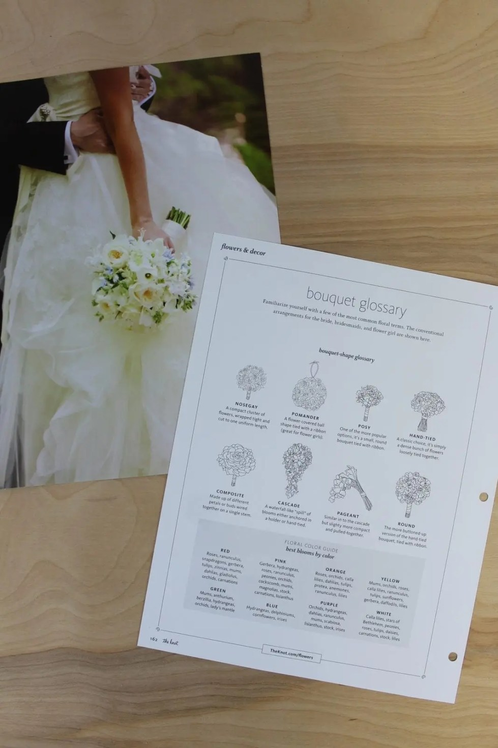 The Knot's Wedding Planner- glossary