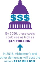 facts2015_1.1_trillion_infographic