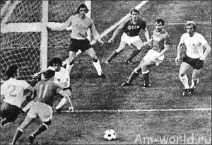 Как Россия познакомилась с футболом