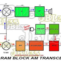 AM Transceiver(TRX)