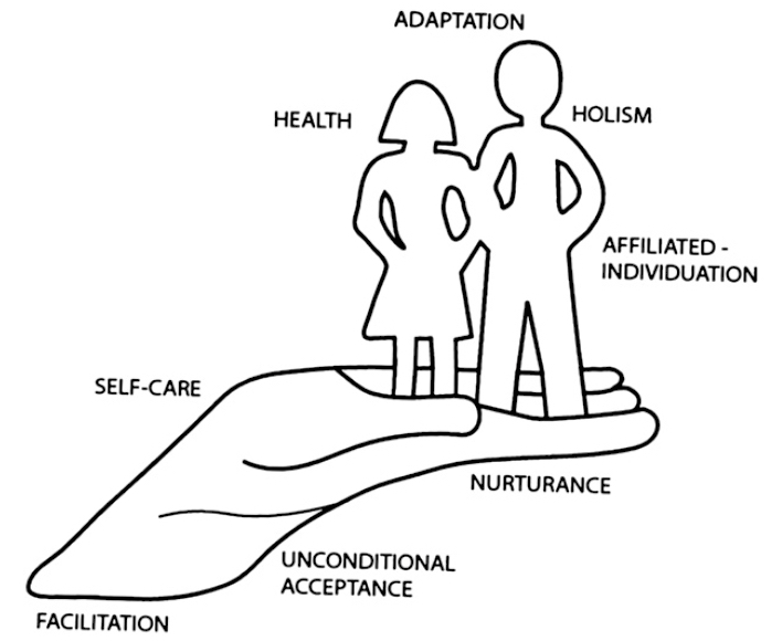 mindfulness-stages-of-grief-in-chronic-disease