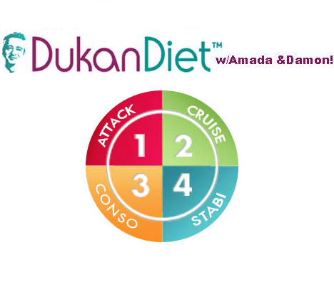 Dukan Diet Time Vlog#1