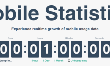 Statistiques de l'usage des données mobiles en temps réel