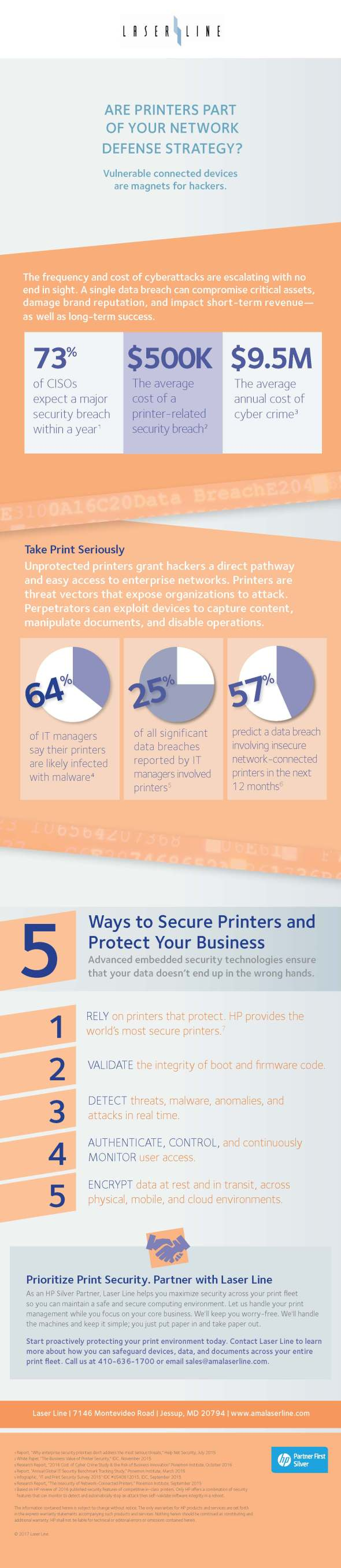 HP Secure printing - SECURE your DEVICES, DATA AND DOCUMENTS