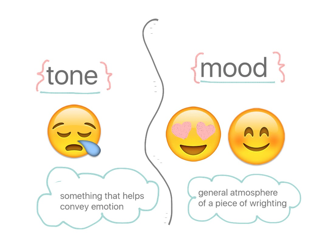 The Difference Between Tone And Mood