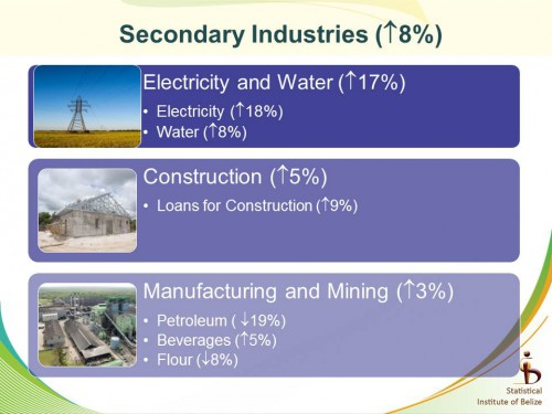 Secondary Industries - fourth quarter 2015