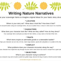 Nature Narratives
