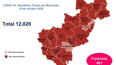 Photo of Querétaro con 12 mil 20 casos de COVID-19