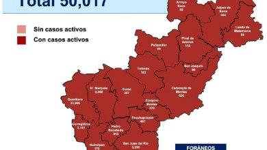 Photo of Querétaro con 50 mil 17 casos de COVID-19