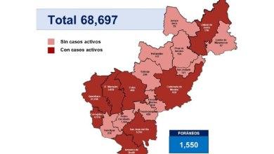 Photo of Querétaro con 68 mil 697 casos de COVID-19