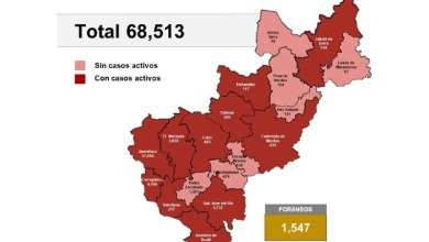Photo of Querétaro con 68 mil 513 casos de COVID-19