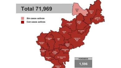 Photo of Querétaro con 71 mil 969 casos de COVID-19