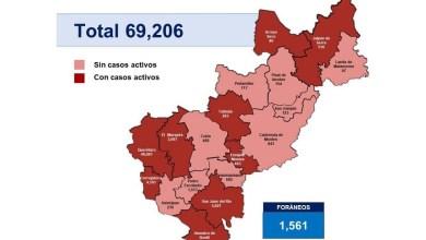 Photo of Querétaro con 69 mil 206 casos de COVID-19