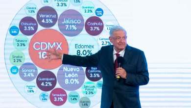 Photo of México tiene finanzas públicas sanas: AMLO