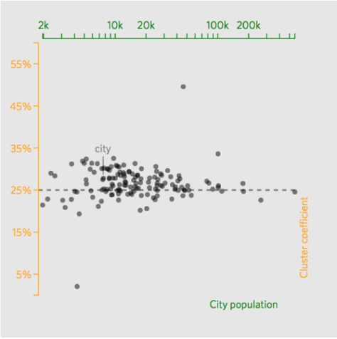 city size.png