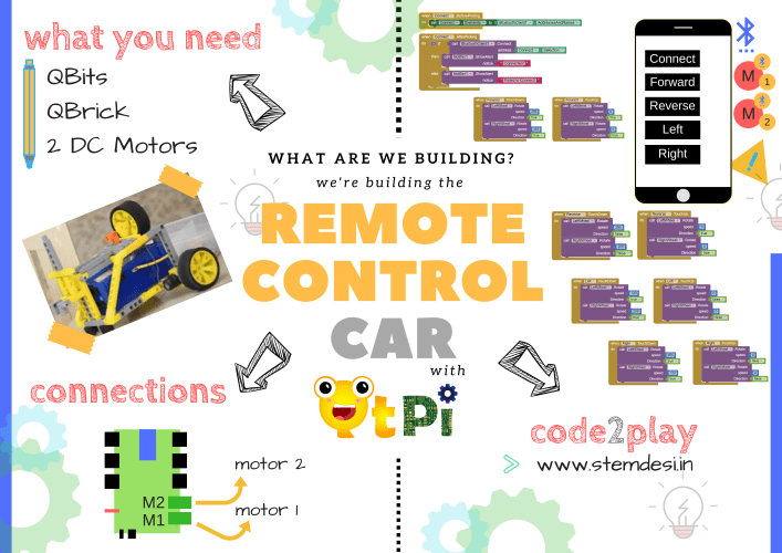 Build Your Own Robot Remote Controlled Car Develop An App To
