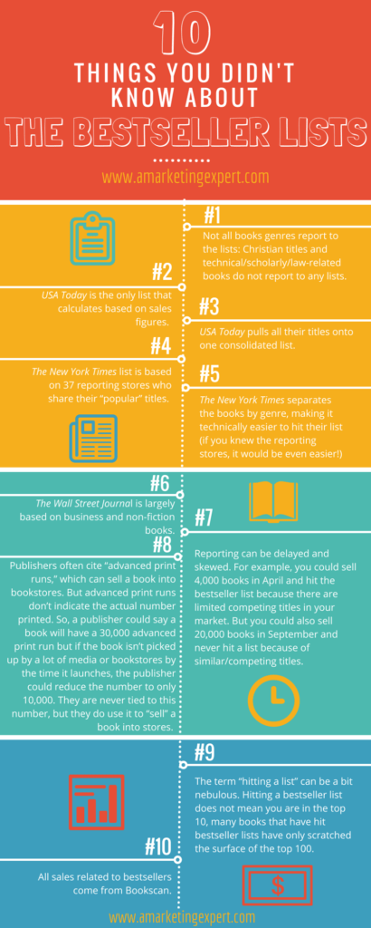 Bestseller Lists 10 Things You Didn't Know Infographic AME Blog