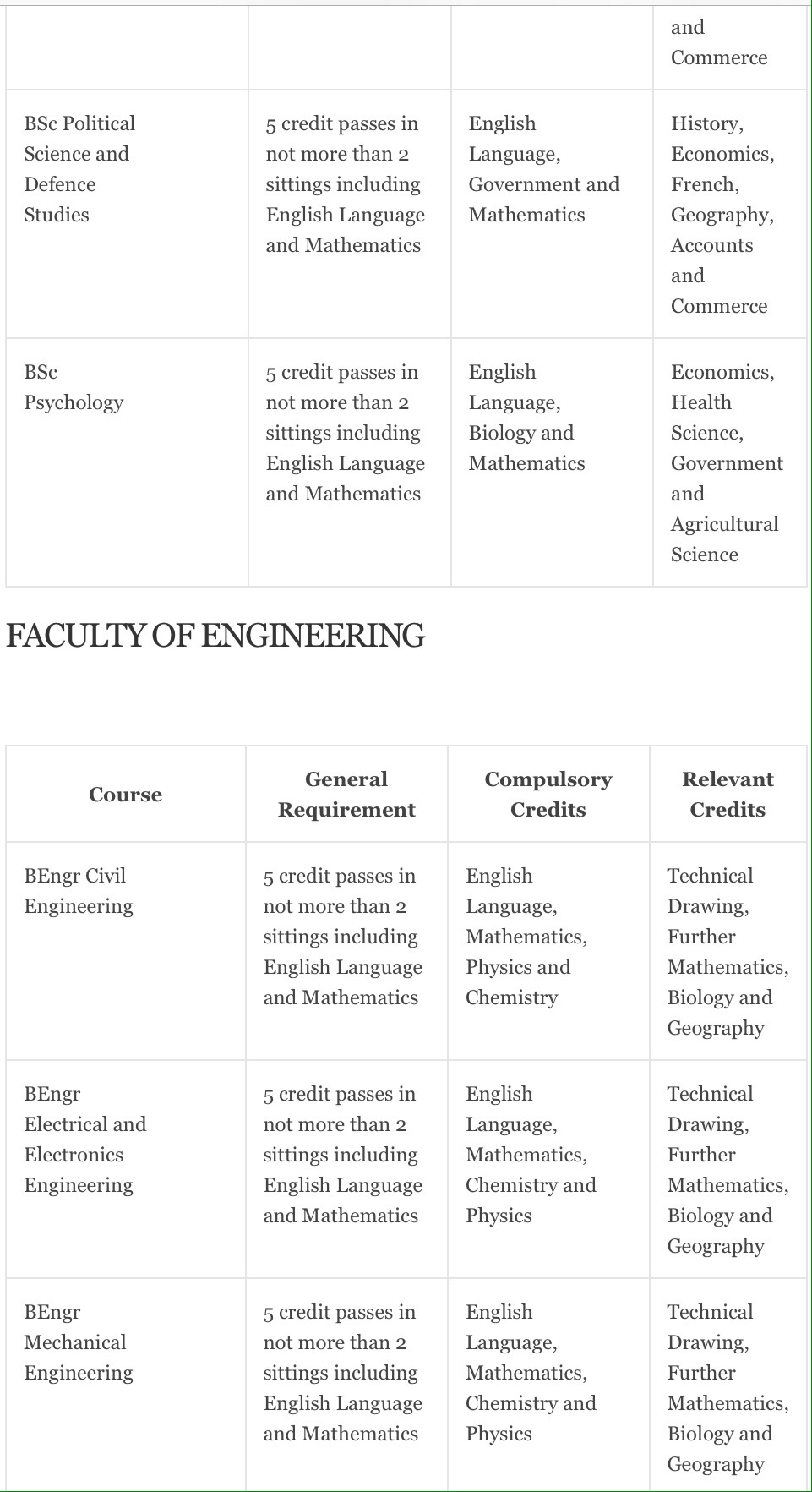 COURSE REQUIREMENTS FOR FACULTY ENGINEERING AND SOCIAL SCIENCES