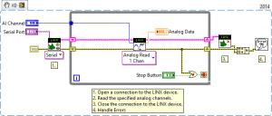 Mode supervisé: le PC se connecte par liaison série ou TCP