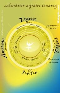 amazigh calendrier berbere 194x300 Amazigh: apprendre le  calendrier en tamazight