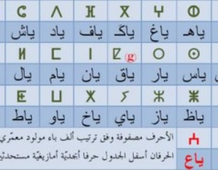 tifinagh arabe