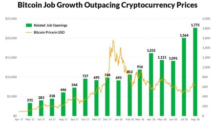 Cryptocurrency Jobs Increase by 300 Percent, Ethereum Incubator ConsenSys Labs Lists Most Vacancies