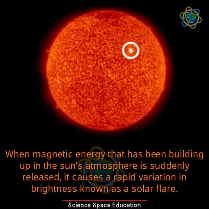Causes of solar flare