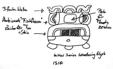 Der Mayakalender - ISIG - Initial Series Introductiory Glyph